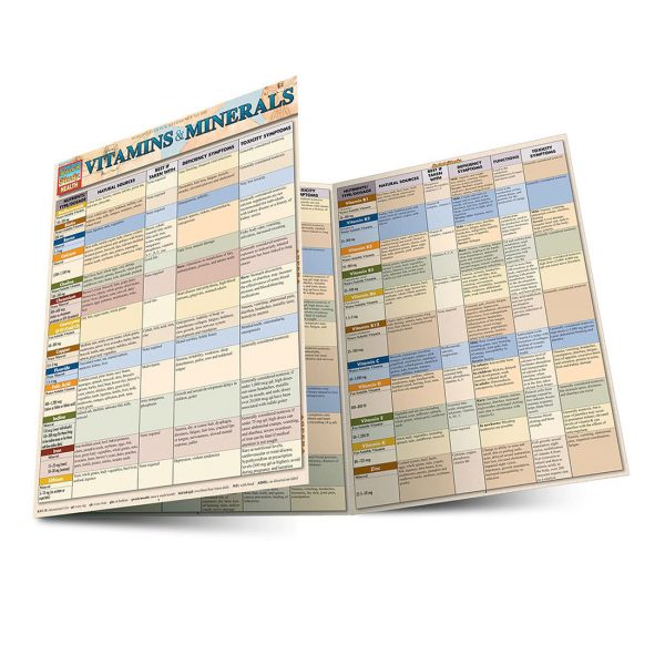 quickstudy-vitamins-and-minerals-laminated-reference-guide-01