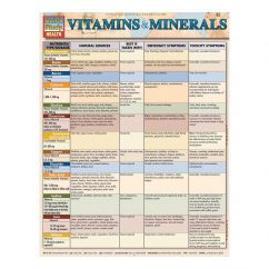 quickstudy-vitamins-and-minerals-laminated-reference-guide-02