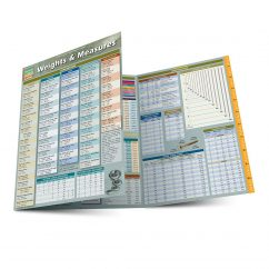 QuickStudy | Weights & Measures Laminated Study Guide