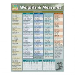 quickstudy-weights-measures-laminated-study-guide-02