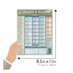 quickstudy-weights-measures-laminated-study-guide-04